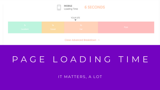 page loading time matters